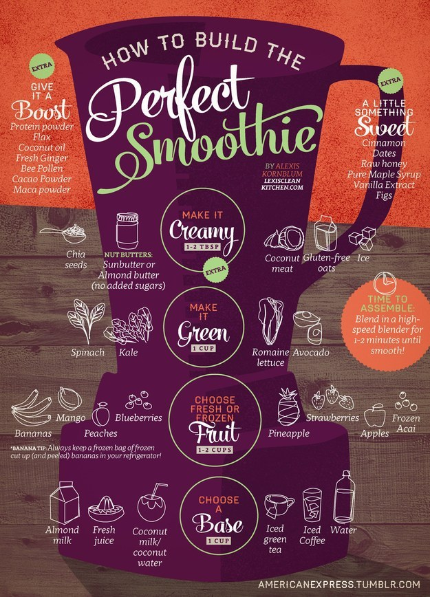 Build a perfect smoothie